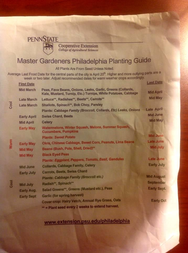 conshohocken community garden planting list